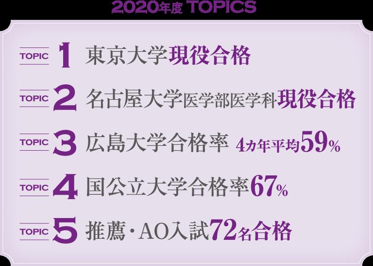 2019年度 TOPICS TOPICS1 東京大学・京都大学現役合格 TOPICS2 国公立大学推薦・AO12名合格 TOPICS3 広島大学合格率3ヵ年平均60%